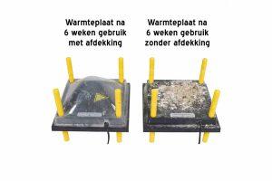 De afdekkap PET is een kap voor je warmteplaat. Doordat kuikens op de warmteplaat kunnen springen, worden warmteplaten vuil. Met deze afdekkap voor je warmteplaat is dit probleem voorgoed opgelost. Door de vorm van de warmtekap glijden kuikens die op te warmteplaat springen er direct weer af. De kap is eenvoudig te plaatsen en te verwijderen.