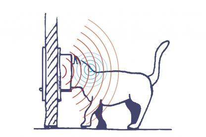 Ferplast Swing Microchip kattenluik werking