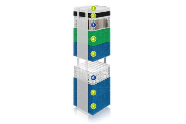 Juwel Bioflow filtersysteem