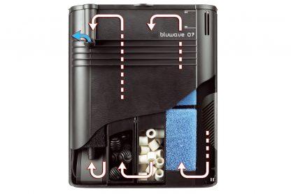 Ferplast Dubai 120 - filter