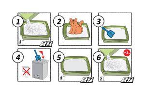 Konacorn kattenbakvulling groen (klontvormend)